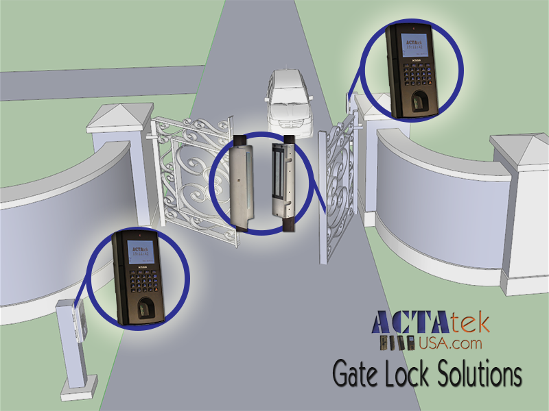 actatek gate access-control