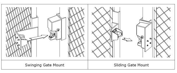 swinginggatelock.jpg